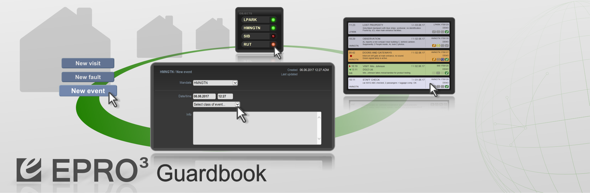 EPRO³ GuRDBOOK surveillance and security